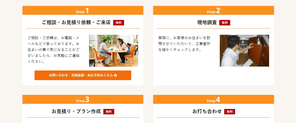 ニッカホーム金沢の画像2