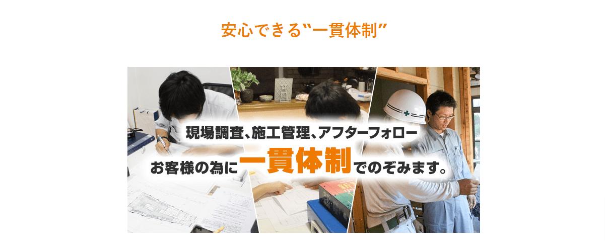 ニッカホーム金沢の画像4